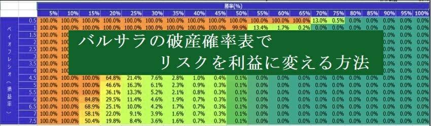 バルサラの破産確率表でリスクを利益に変える方法